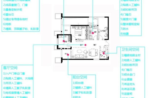 滨江俊园两居室86平方米现代风格