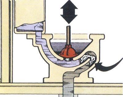 马桶的结构_