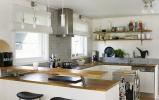 厨房的风水禁忌记牢了,保全家身体健康!